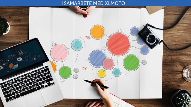 Vad säger färgerna på sajten om ditt företag?